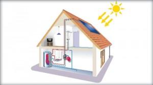 φωτοβολταϊκό και αντλία θερμότητας